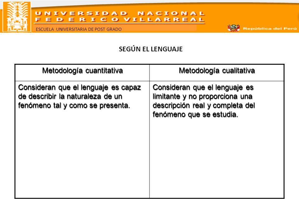 Metodología cuantitativa Metodología cualitativa