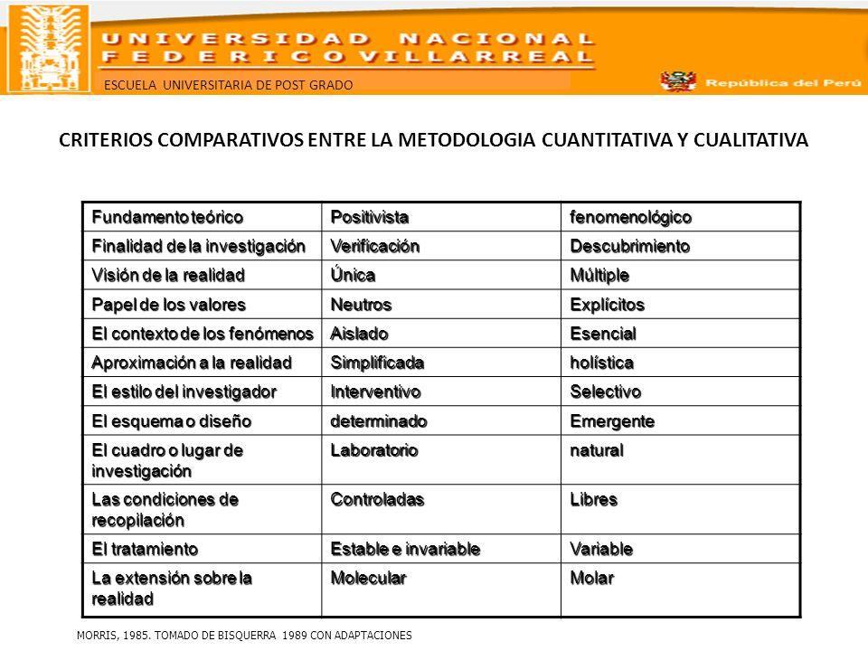 CRITERIOS COMPARATIVOS ENTRE LA METODOLOGIA CUANTITATIVA Y CUALITATIVA