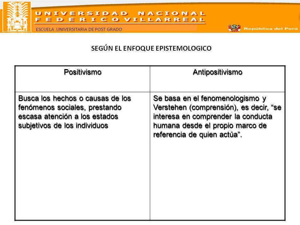 SEGÚN EL ENFOQUE EPISTEMOLOGICO