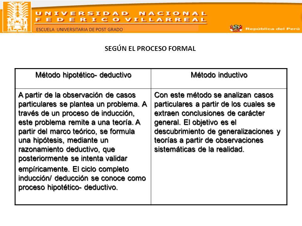 SEGÚN EL PROCESO FORMAL