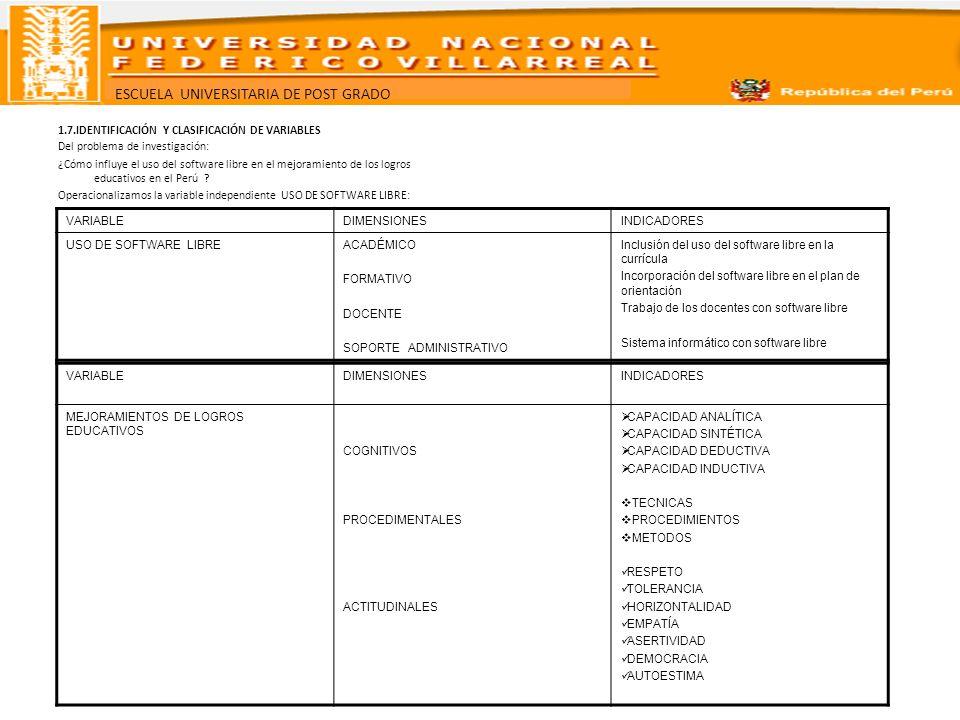 1.7.IDENTIFICACIÓN Y CLASIFICACIÓN DE VARIABLES