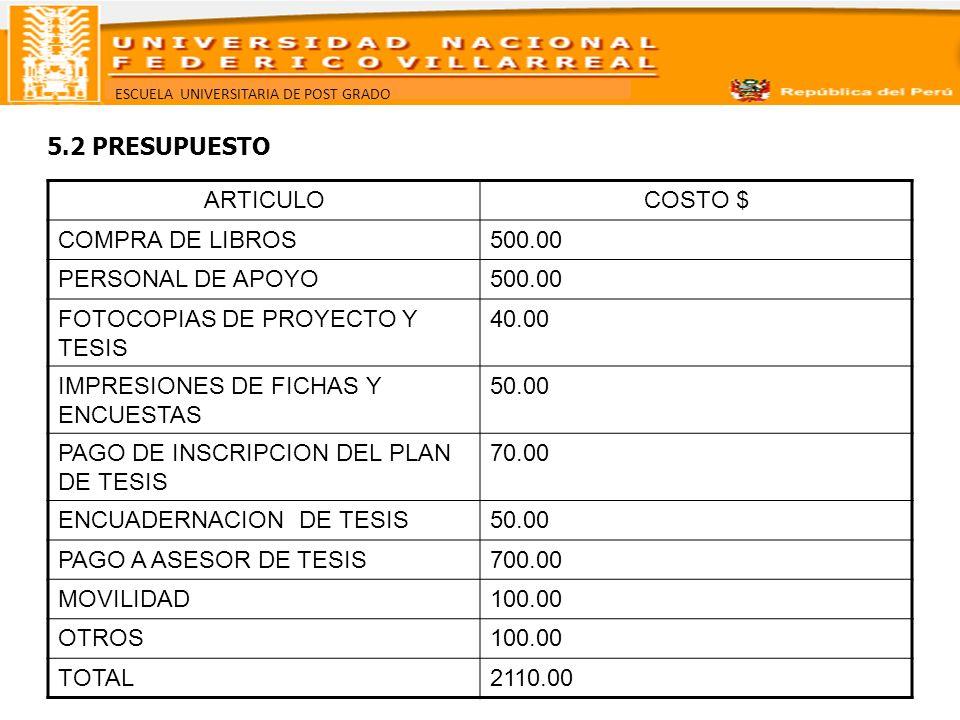 5.2 PRESUPUESTO ARTICULO. COSTO $ COMPRA DE LIBROS. 500.00. PERSONAL DE APOYO. FOTOCOPIAS DE PROYECTO Y TESIS.