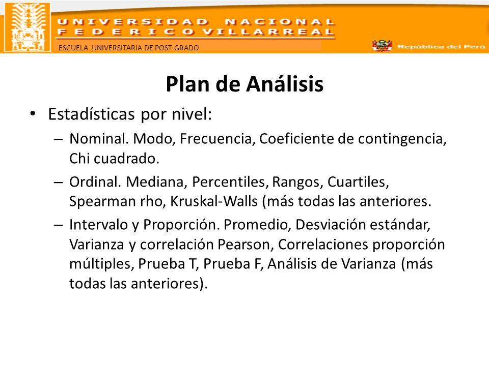 Plan de Análisis Estadísticas por nivel: