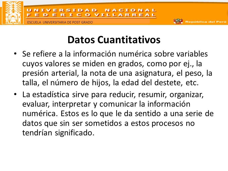 Datos Cuantitativos