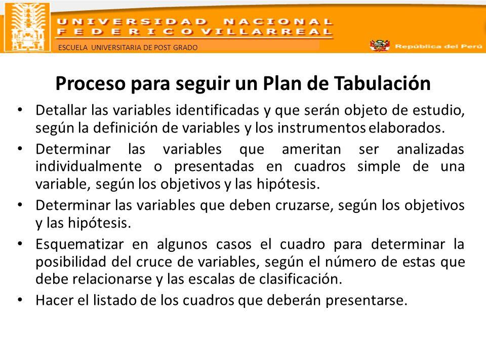 Proceso para seguir un Plan de Tabulación