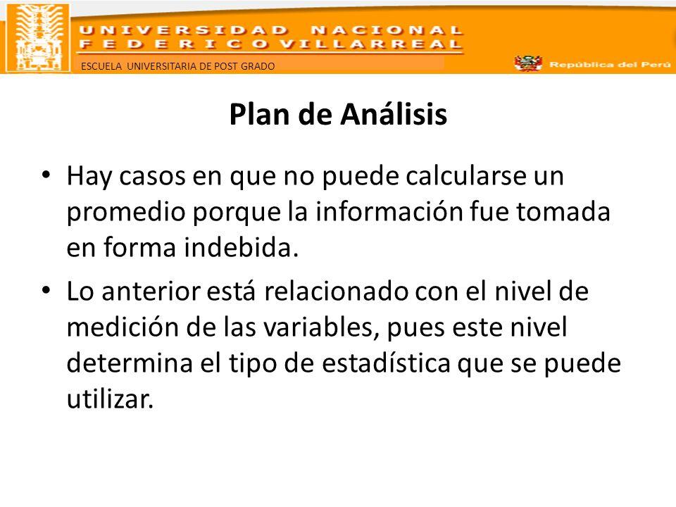 Plan de Análisis Hay casos en que no puede calcularse un promedio porque la información fue tomada en forma indebida.