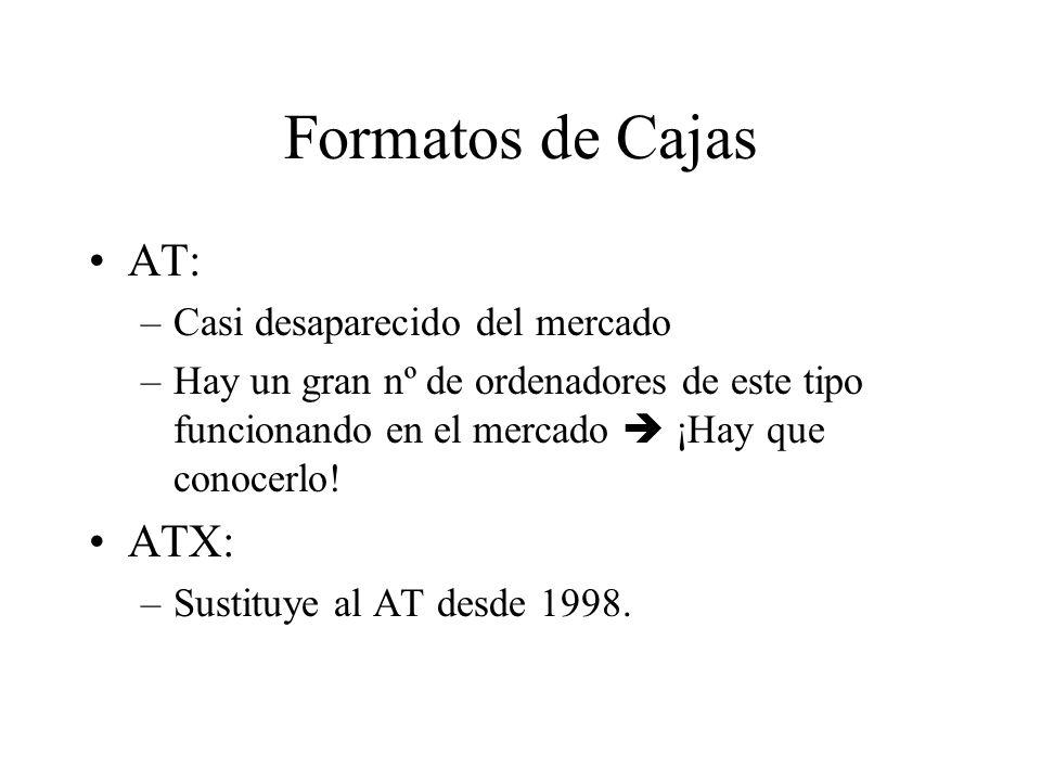 Formatos de Cajas AT: ATX: Casi desaparecido del mercado