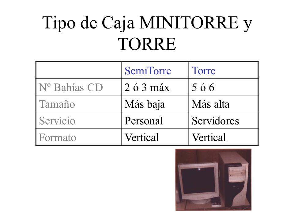 Tipo de Caja MINITORRE y TORRE
