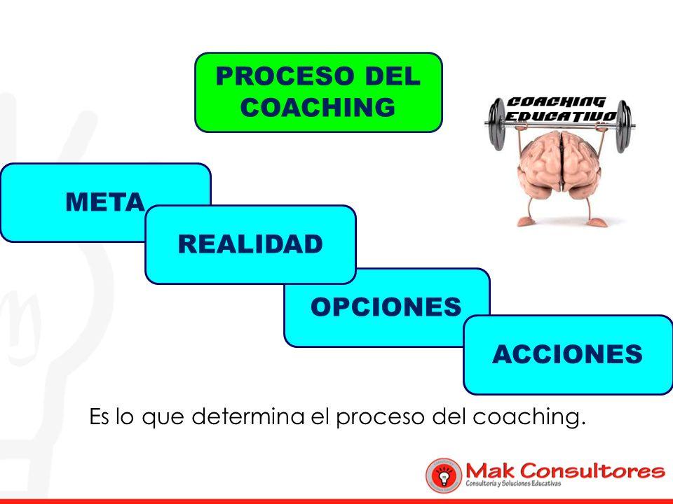 Es lo que determina el proceso del coaching.