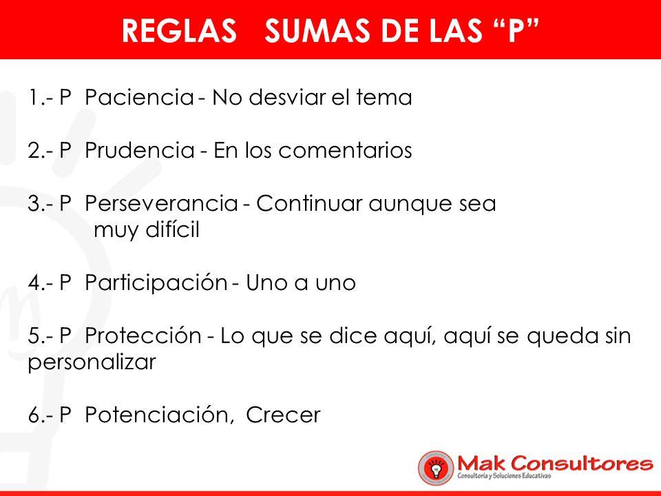 REGLAS SUMAS DE LAS P 1.- P Paciencia - No desviar el tema