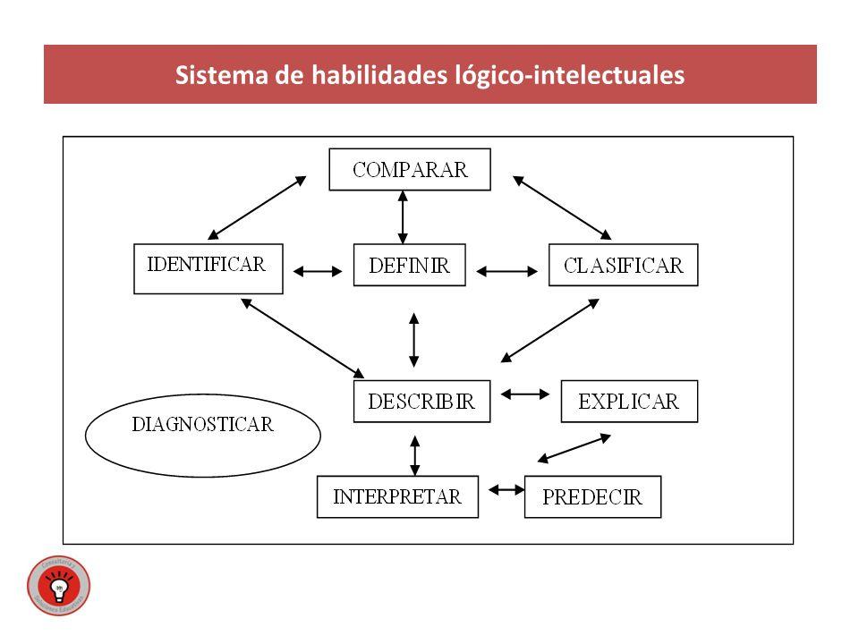 Sistema de habilidades lógico-intelectuales