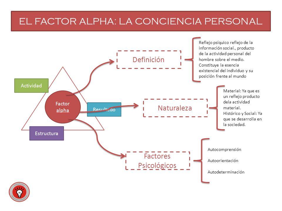EL FACTOR ALPHA: LA CONCIENCIA PERSONAL