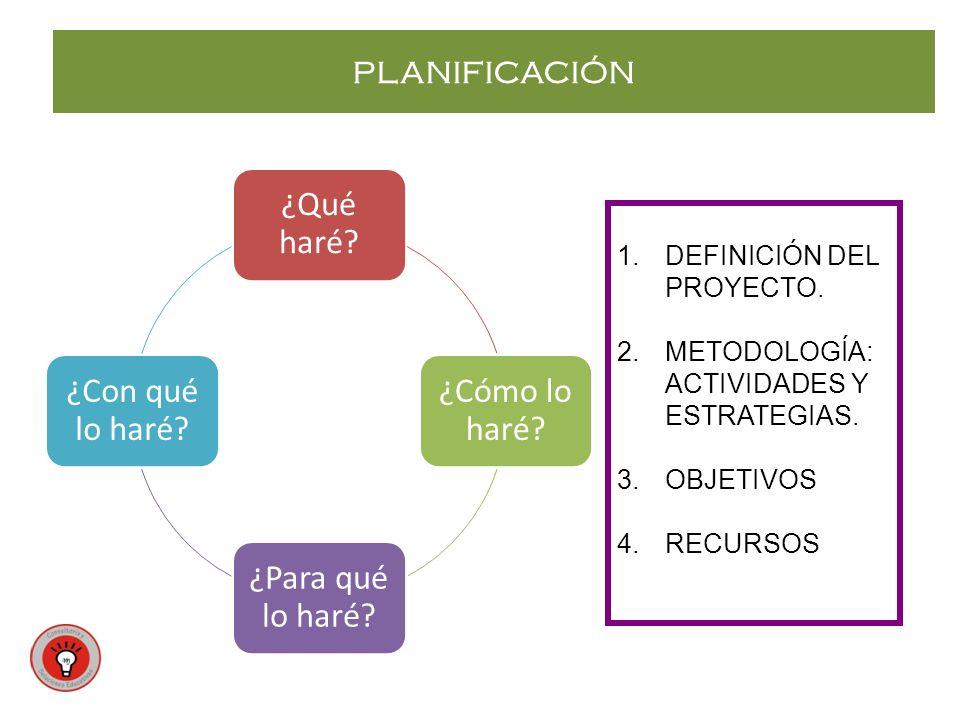 PLANIFICACIÓN DEFINICIÓN DEL PROYECTO.