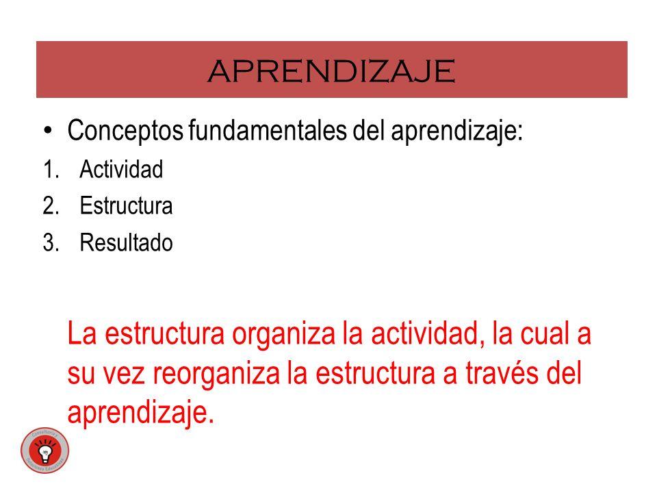 APRENDIZAJE Conceptos fundamentales del aprendizaje: Actividad. Estructura. Resultado.