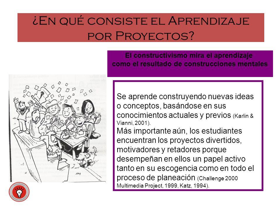 El constructivismo mira el aprendizaje
