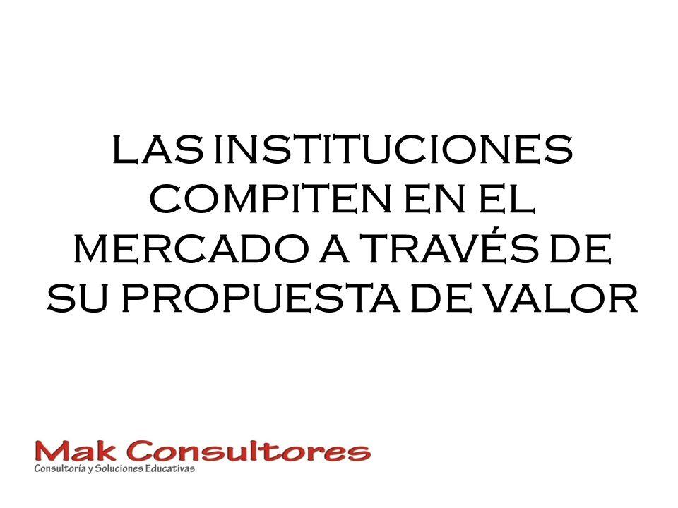 LAS INSTITUCIONES COMPITEN EN EL MERCADO A TRAVÉS DE SU PROPUESTA DE VALOR