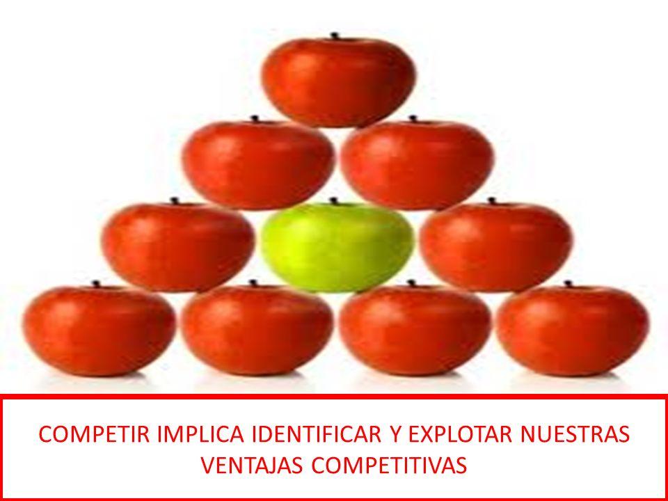 COMPETIR IMPLICA IDENTIFICAR Y EXPLOTAR NUESTRAS VENTAJAS COMPETITIVAS