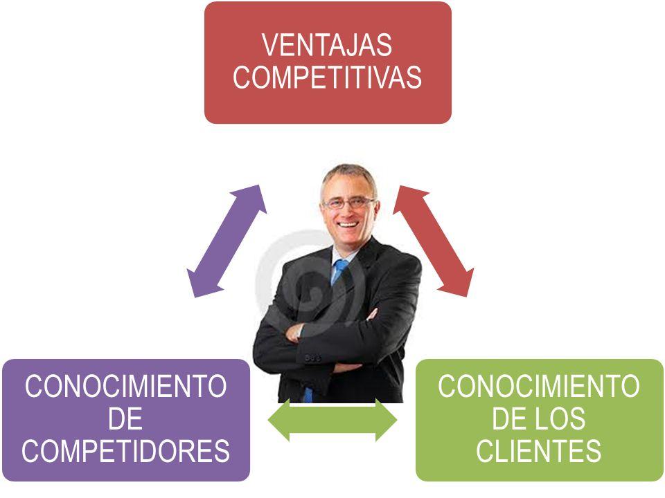 VENTAJAS COMPETITIVAS CONOCIMIENTO DE LOS CLIENTES