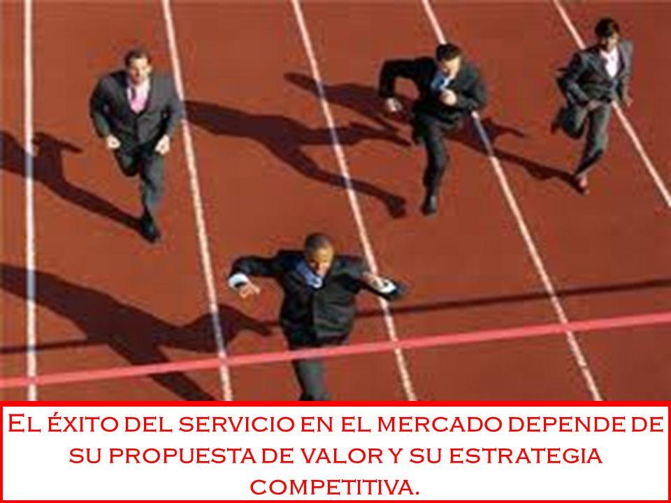 LIO El éxito del servicio en el mercado depende de su propuesta de valor y su estrategia competitiva.