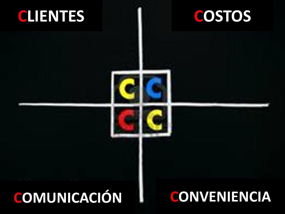 CLIENTES COSTOS CONVENIENCIA COMUNICACIÓN