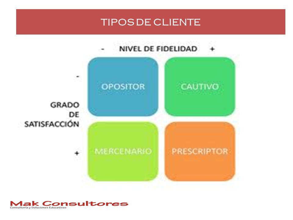 TIPOS DE CLIENTE