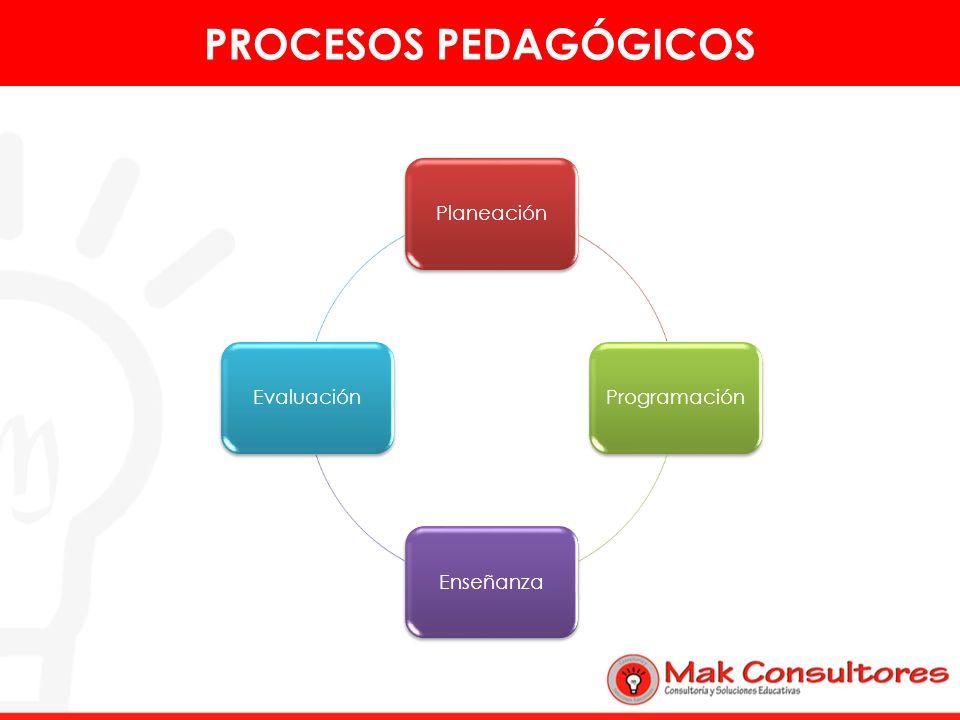 PROCESOS PEDAGÓGICOS Planeación Programación Enseñanza Evaluación