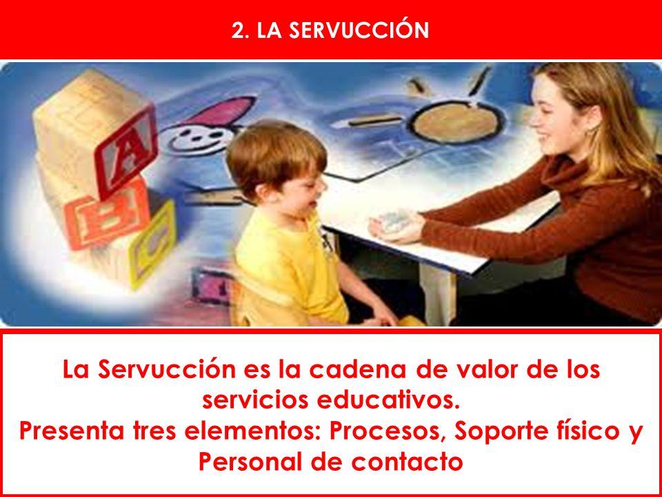 La Servucción es la cadena de valor de los servicios educativos.