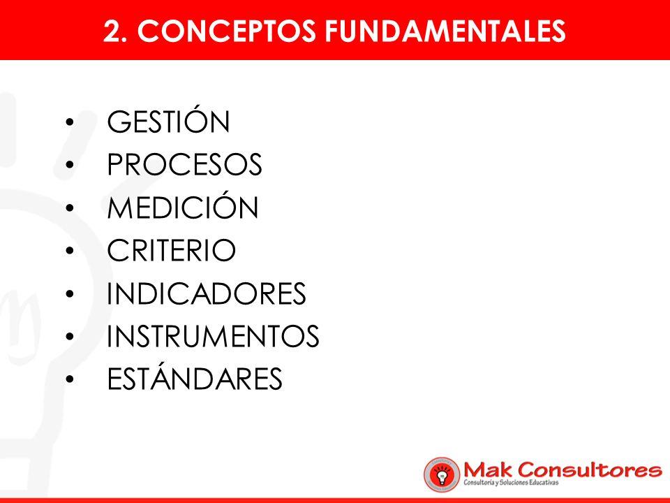2. CONCEPTOS FUNDAMENTALES