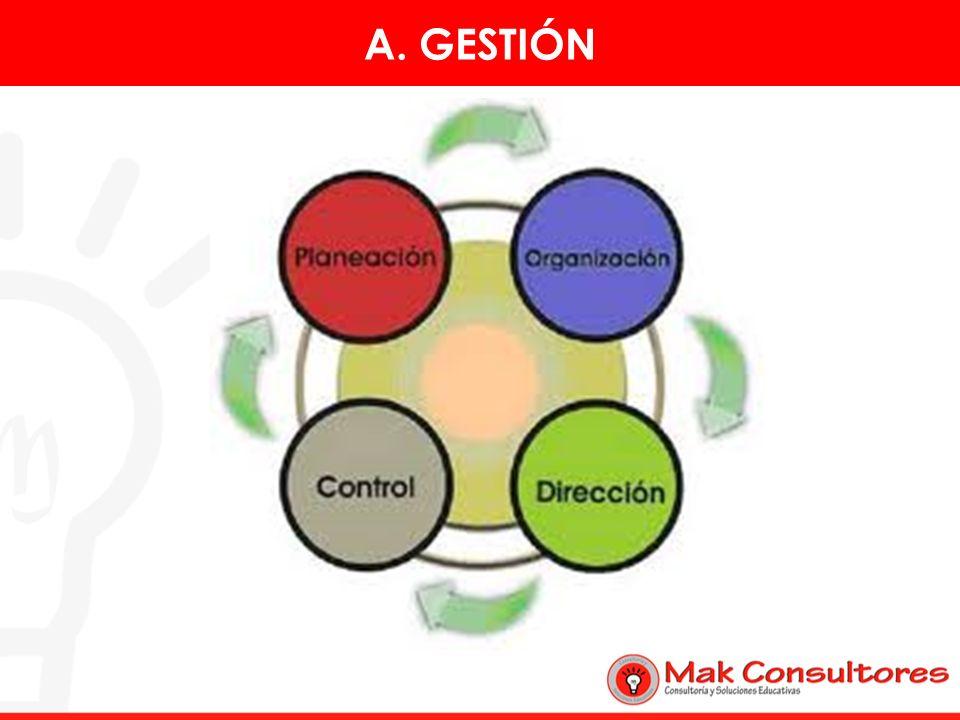 A. GESTIÓN
