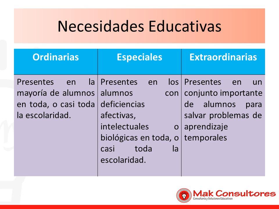 Necesidades Educativas