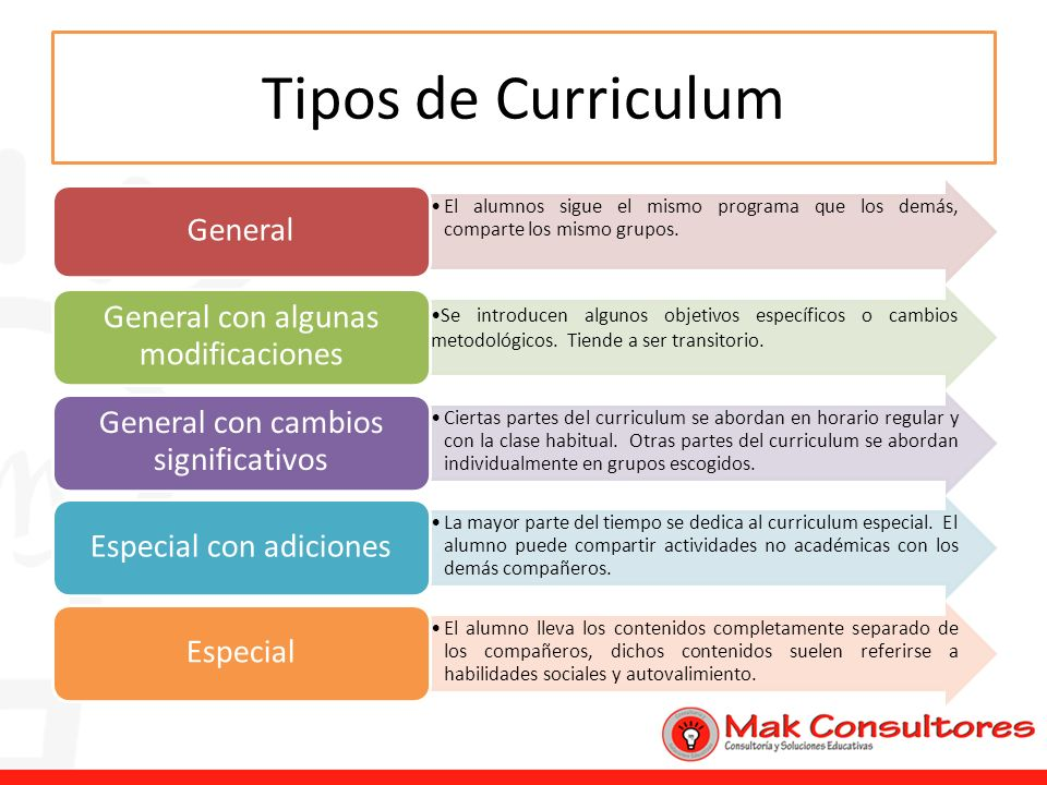 Tipos de Curriculum General