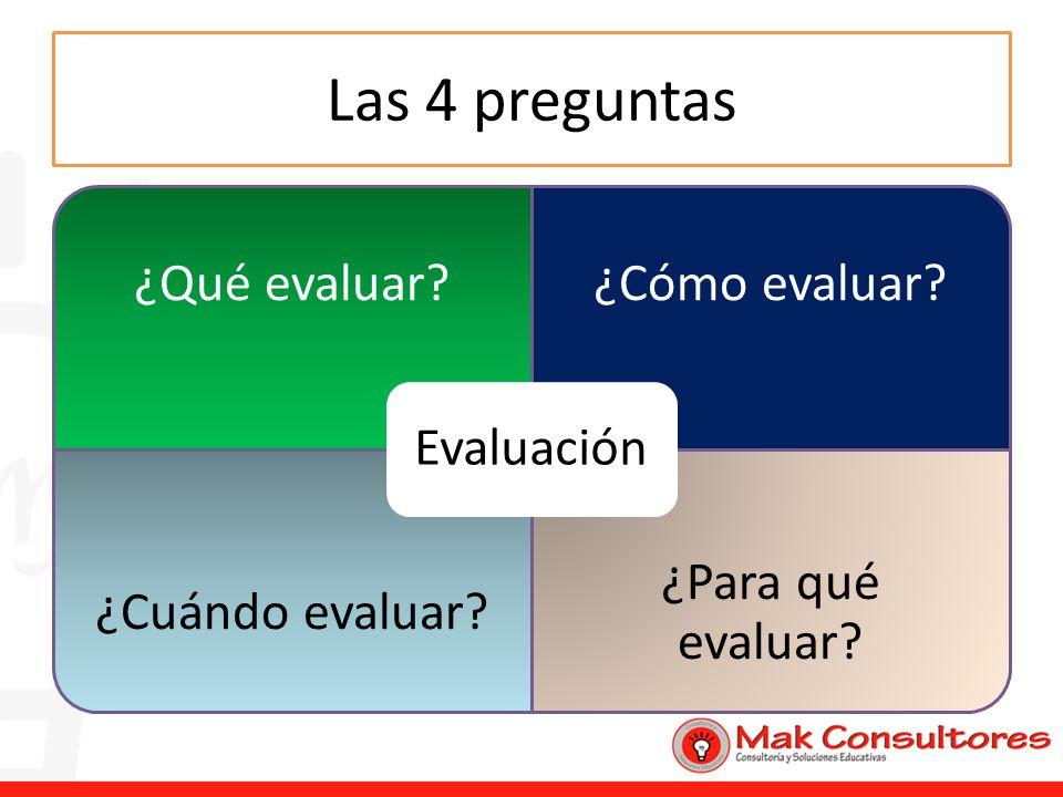 Las 4 preguntas Evaluación ¿Qué evaluar ¿Cómo evaluar