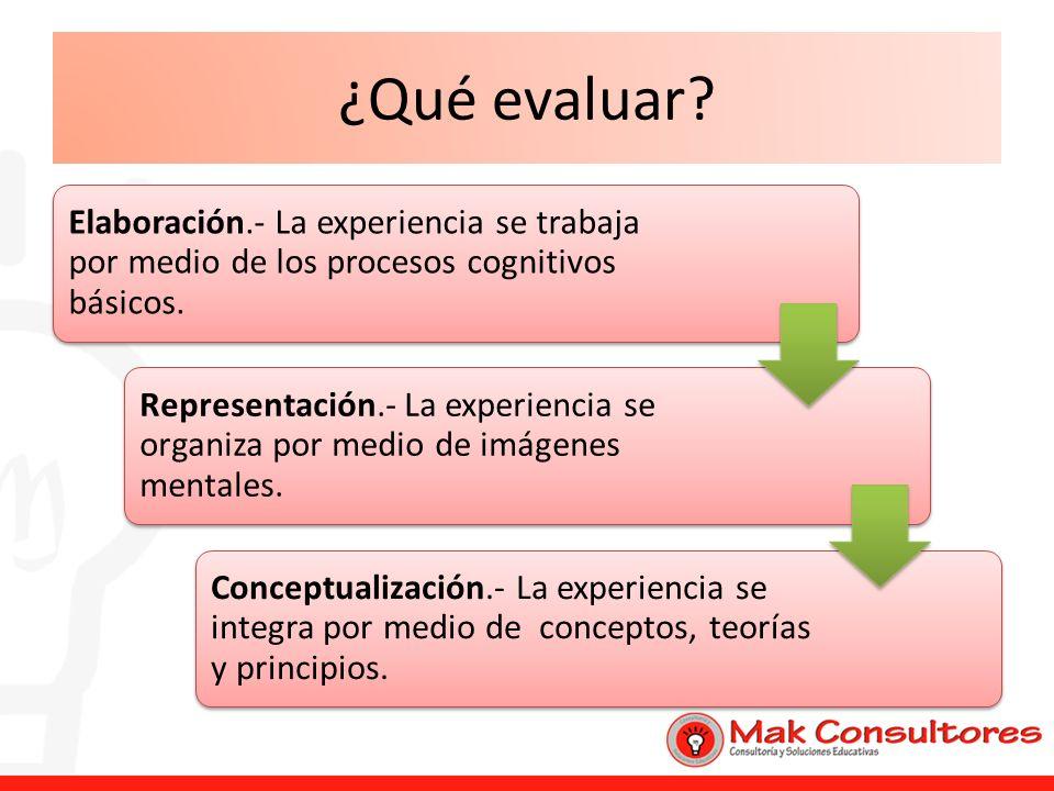 ¿Qué evaluar Elaboración.- La experiencia se trabaja por medio de los procesos cognitivos básicos.