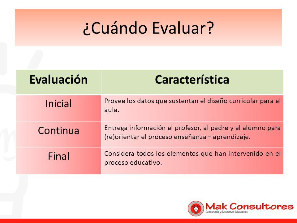 ¿Cuándo Evaluar Evaluación Característica Inicial Continua Final