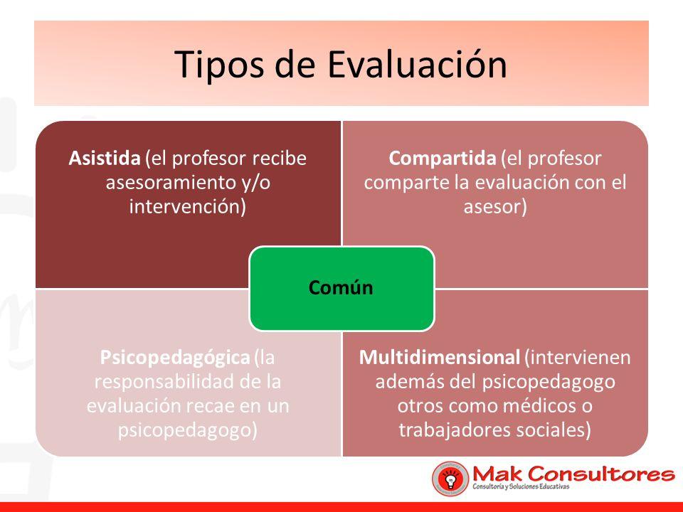 Tipos de Evaluación Común