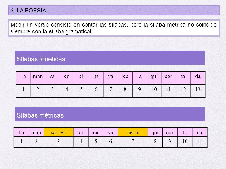 Sílabas fonéticas Sílabas métricas 3. LA POESÍA