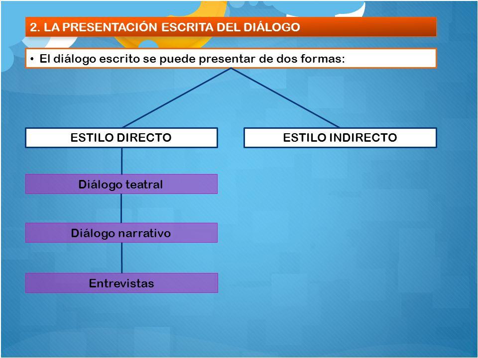 2. LA PRESENTACIÓN ESCRITA DEL DIÁLOGO