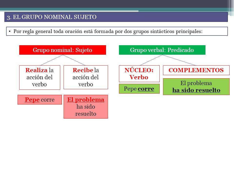 NÚCLEO: Verbo COMPLEMENTOS ha sido resuelto