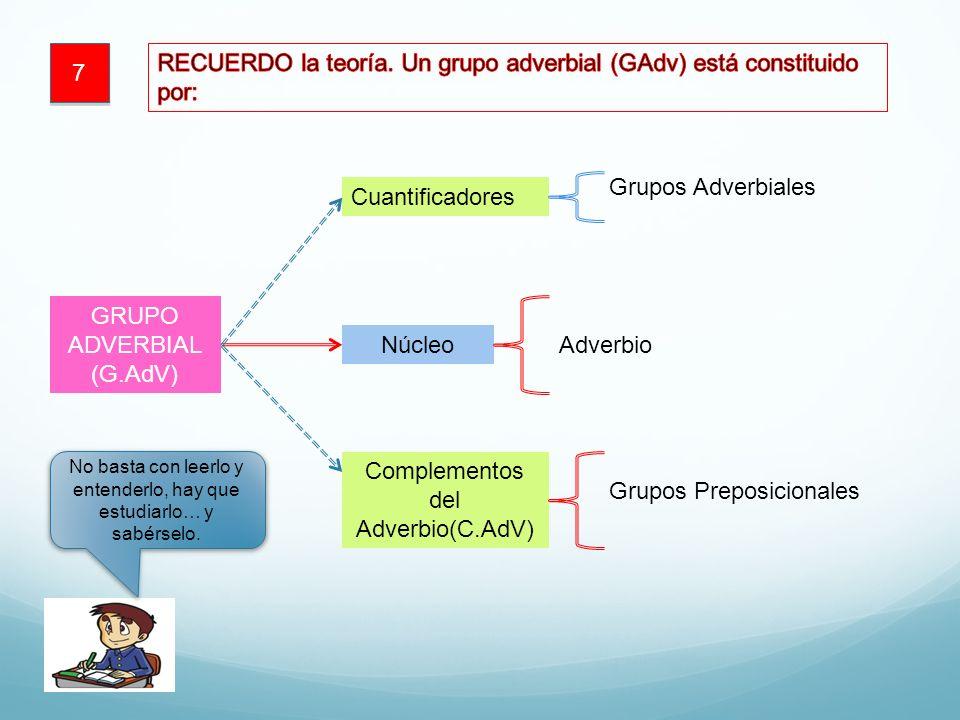 RECUERDO la teoría. Un grupo adverbial (GAdv) está constituido por: