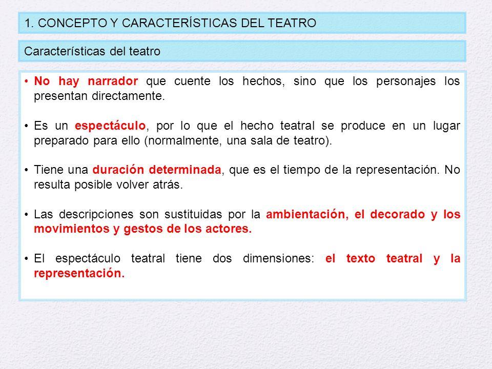 1. CONCEPTO Y CARACTERÍSTICAS DEL TEATRO