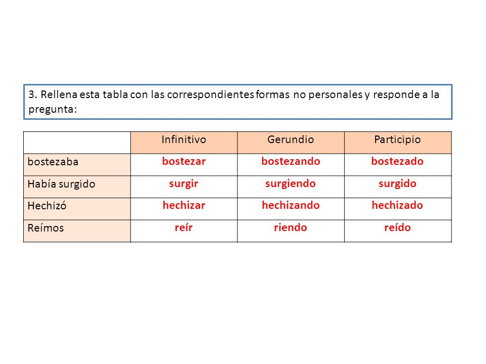 3. Rellena esta tabla con las correspondientes formas no personales y responde a la pregunta: