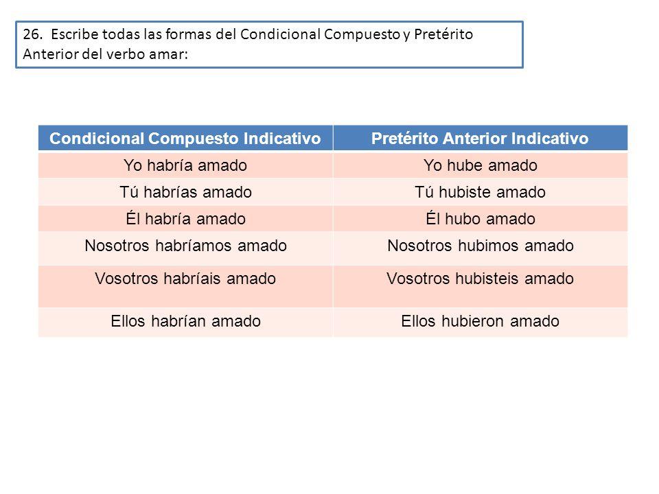 Condicional Compuesto Indicativo Pretérito Anterior Indicativo