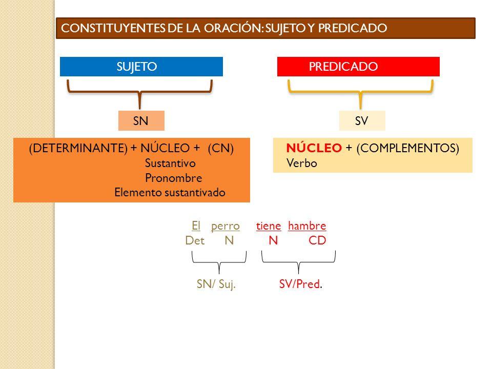 CONSTITUYENTES DE LA ORACIÓN: SUJETO Y PREDICADO