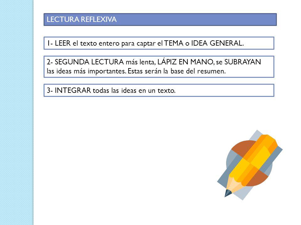 LECTURA REFLEXIVA 1- LEER el texto entero para captar el TEMA o IDEA GENERAL.