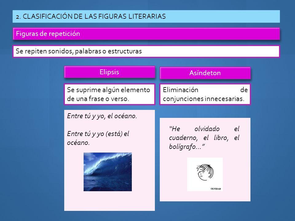 2. CLASIFICACIÓN DE LAS FIGURAS LITERARIAS