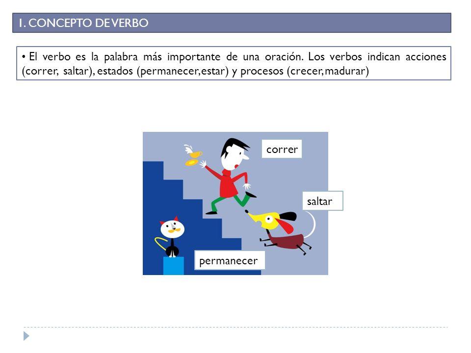 1. CONCEPTO DE VERBO