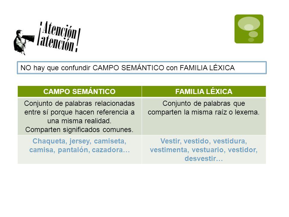 NO hay que confundir CAMPO SEMÁNTICO con FAMILIA LÉXICA