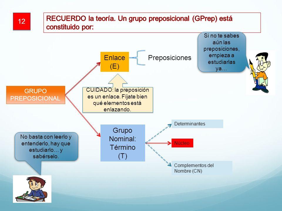 12 RECUERDO la teoría. Un grupo preposicional (GPrep) está constituido por: Si no te sabes aún las preposiciones, empieza a estudiarlas ya…