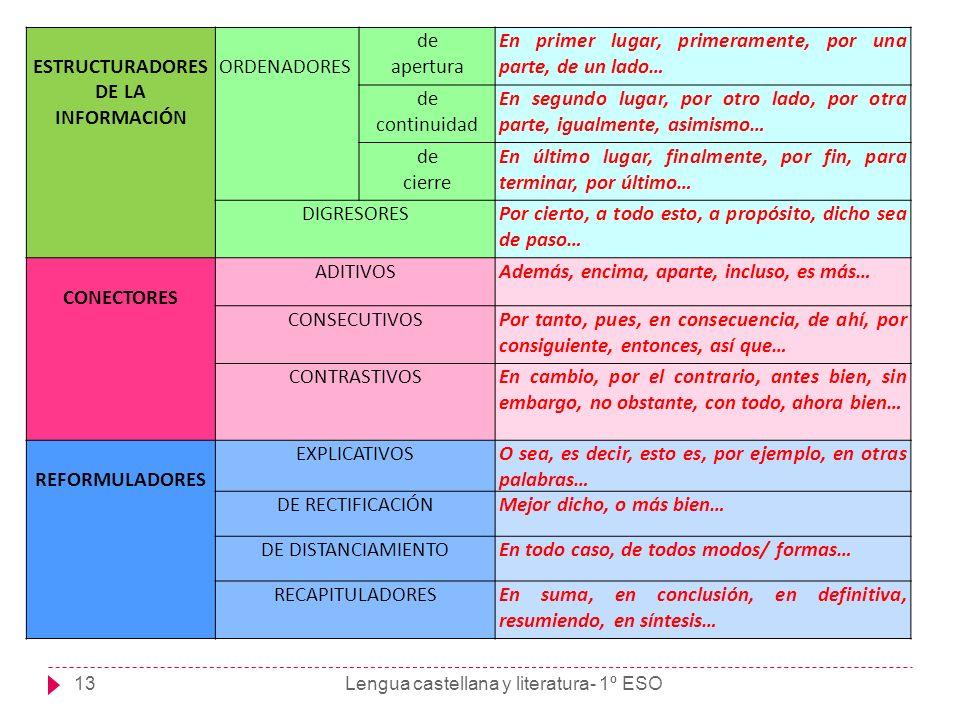 INFORMACIÓN CONECTORES REFORMULADORES