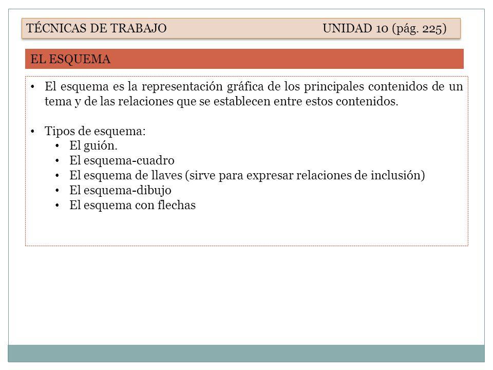 TÉCNICAS DE TRABAJO UNIDAD 10 (pág. 225)